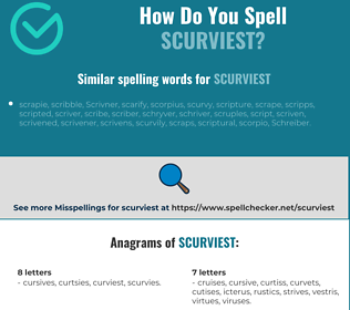 Correct spelling for scurviest