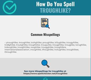 Correct spelling for troughlike