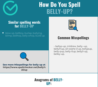 Correct spelling for belly-up