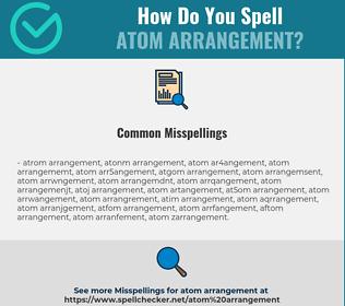 Correct spelling for atom arrangement