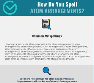 Correct spelling for atom arrangements