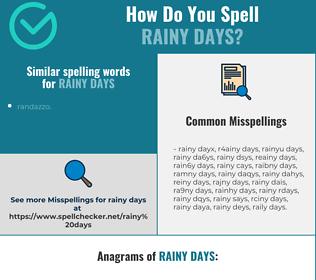 Correct spelling for rainy days