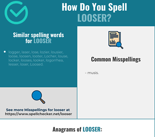 Correct spelling for looser