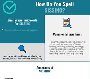 Correct spelling for sissing