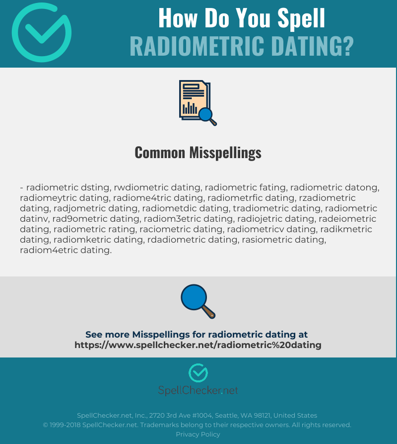 Correct spelling for radiometric dating [Infographic