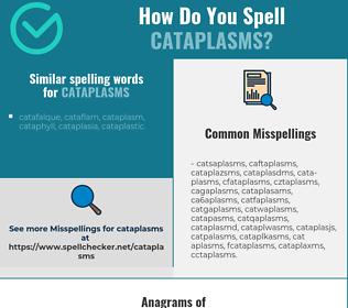 Correct spelling for cataplasms