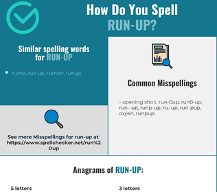 Correct spelling for run-up