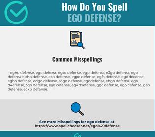 Correct spelling for ego defense