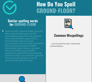 Correct spelling for ground-floor
