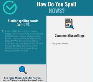 Correct spelling for hows