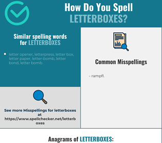 Correct spelling for letterboxes