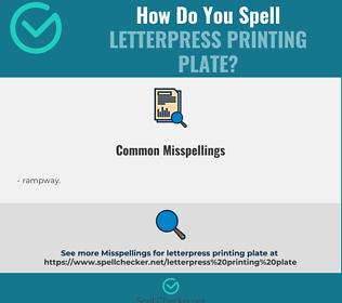 Correct spelling for letterpress printing plate