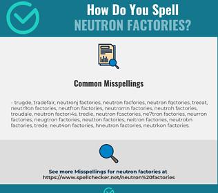 Correct spelling for neutron factories