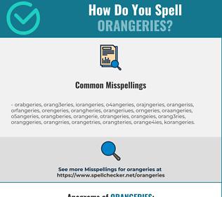 Correct spelling for orangeries