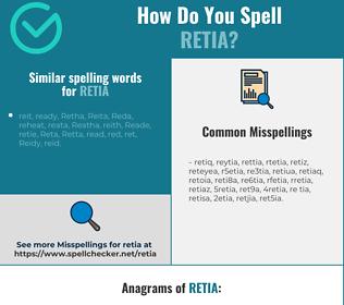 Correct spelling for retia