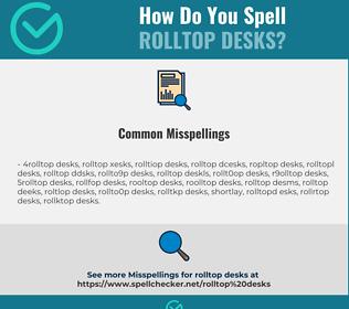 Correct spelling for rolltop desks
