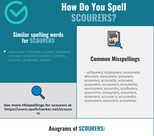 Correct spelling for scourers