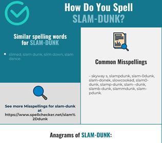 Correct spelling for slam-dunk