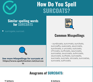 Correct spelling for surcoats