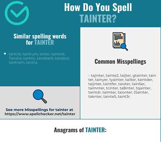 Correct spelling for tainter