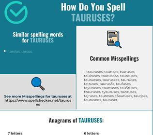 Correct spelling for tauruses