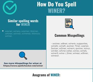 Correct spelling for winer