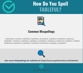 Correct spelling for tableful
