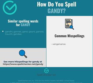 Correct spelling for gandy