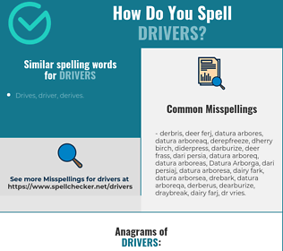 Correct spelling for drivers