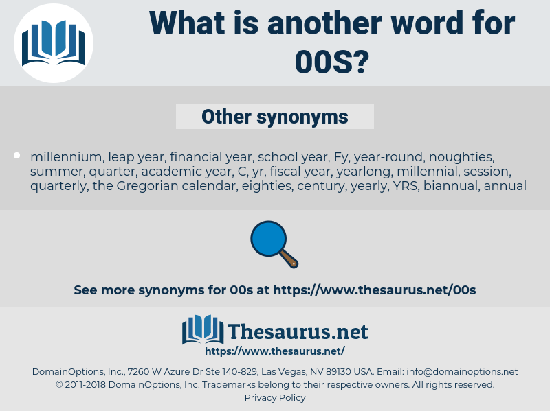 00s, synonym 00s, another word for 00s, words like 00s, thesaurus 00s