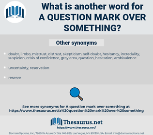 a question mark over something, synonym a question mark over something, another word for a question mark over something, words like a question mark over something, thesaurus a question mark over something