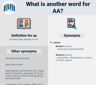 aa, synonym aa, another word for aa, words like aa, thesaurus aa