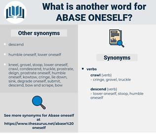 abase oneself, synonym abase oneself, another word for abase oneself, words like abase oneself, thesaurus abase oneself