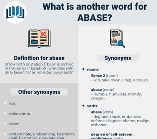 abase, synonym abase, another word for abase, words like abase, thesaurus abase