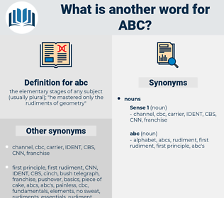abc, synonym abc, another word for abc, words like abc, thesaurus abc