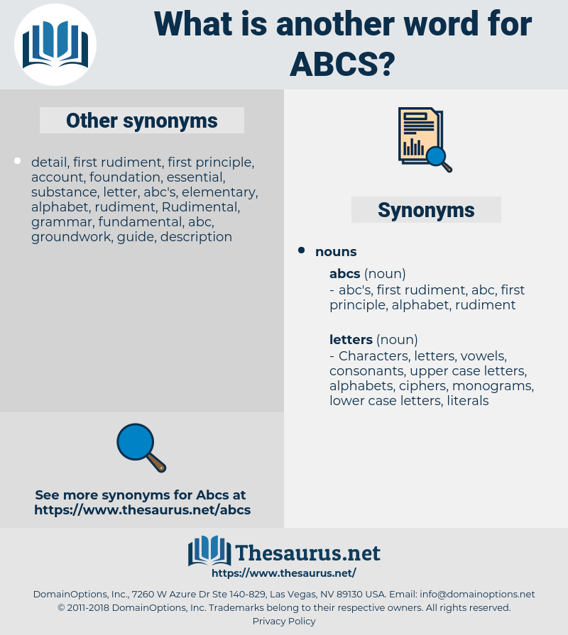 abcs, synonym abcs, another word for abcs, words like abcs, thesaurus abcs