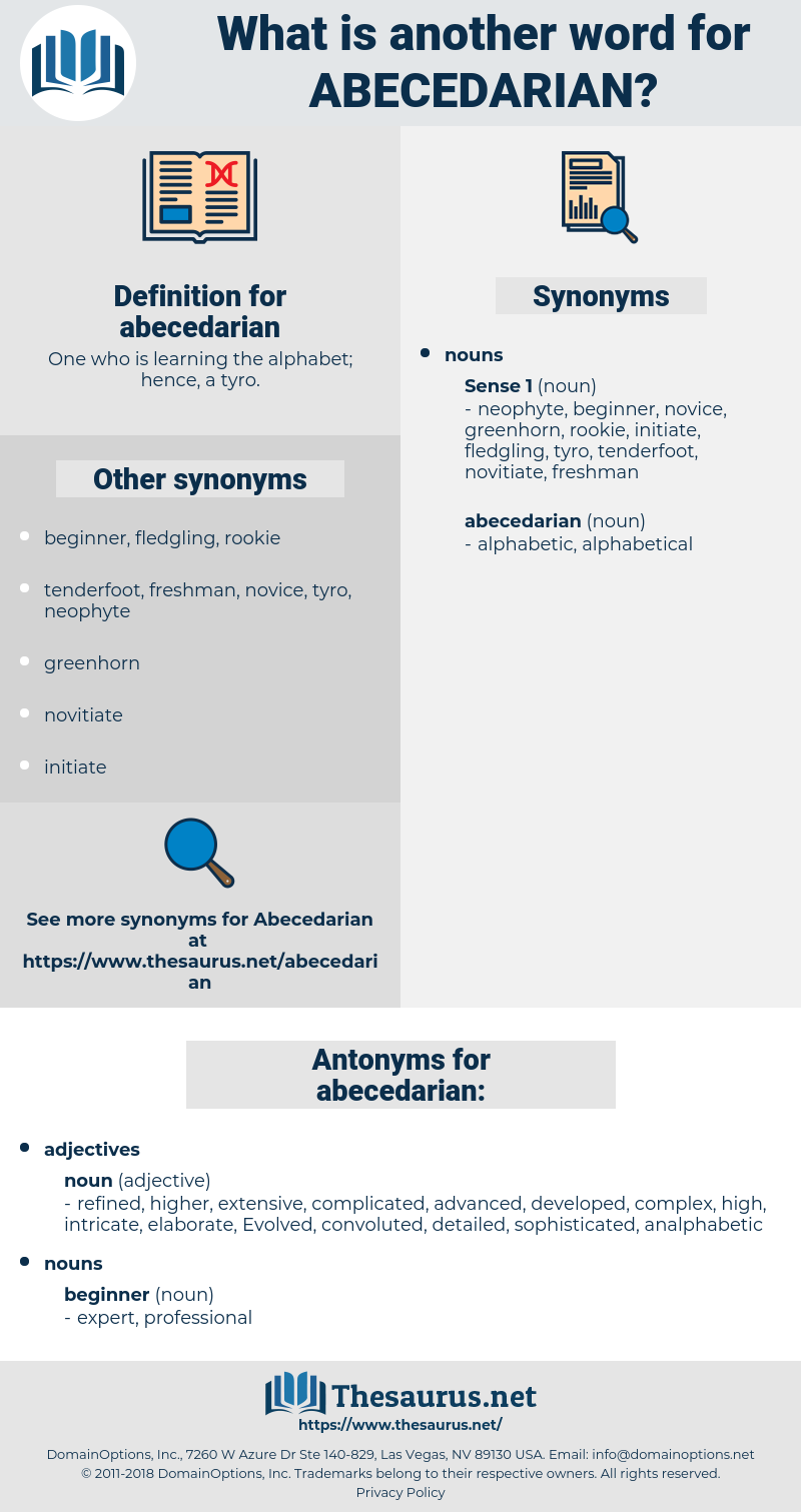abecedarian, synonym abecedarian, another word for abecedarian, words like abecedarian, thesaurus abecedarian