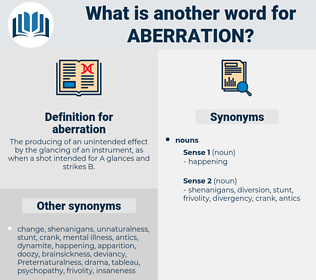 aberration, synonym aberration, another word for aberration, words like aberration, thesaurus aberration