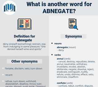 abnegate, synonym abnegate, another word for abnegate, words like abnegate, thesaurus abnegate