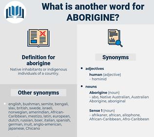 aborigine, synonym aborigine, another word for aborigine, words like aborigine, thesaurus aborigine