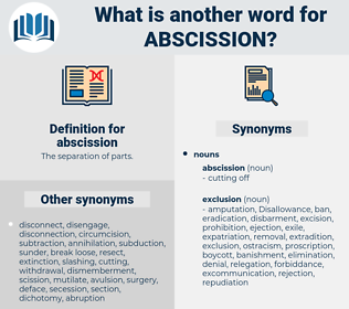 abscission, synonym abscission, another word for abscission, words like abscission, thesaurus abscission