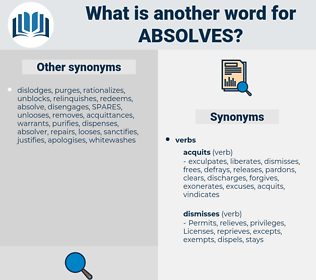 absolves, synonym absolves, another word for absolves, words like absolves, thesaurus absolves