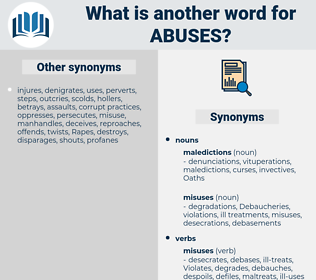abuses, synonym abuses, another word for abuses, words like abuses, thesaurus abuses