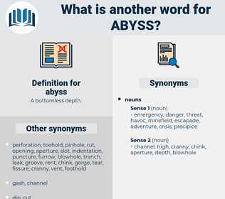 abyss, synonym abyss, another word for abyss, words like abyss, thesaurus abyss