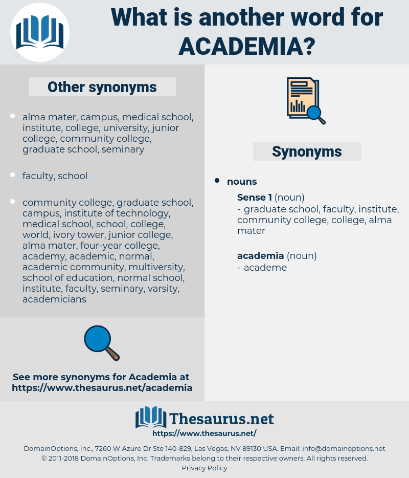 academia, synonym academia, another word for academia, words like academia, thesaurus academia