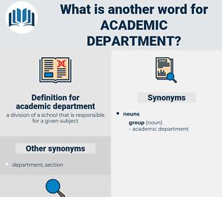 academic department, synonym academic department, another word for academic department, words like academic department, thesaurus academic department