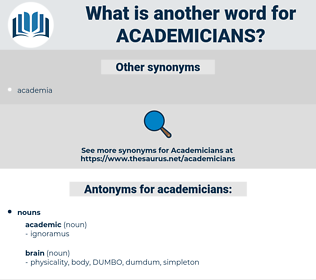 academicians, synonym academicians, another word for academicians, words like academicians, thesaurus academicians