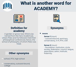 academy, synonym academy, another word for academy, words like academy, thesaurus academy
