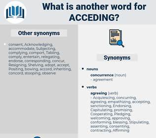 Acceding, synonym Acceding, another word for Acceding, words like Acceding, thesaurus Acceding