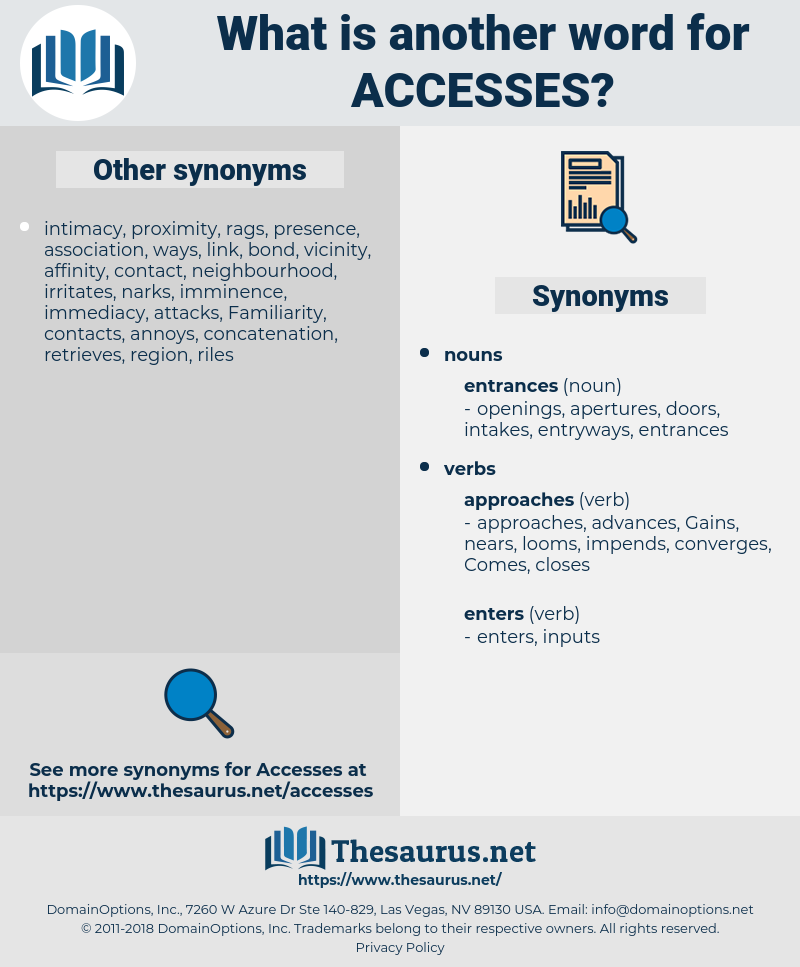 accesses, synonym accesses, another word for accesses, words like accesses, thesaurus accesses